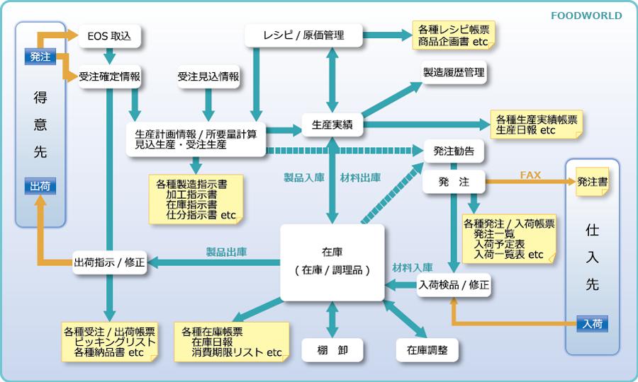 gaiyo_540x900